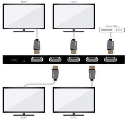 HDTV HDTV Blu-ray Player HDTV HTDV