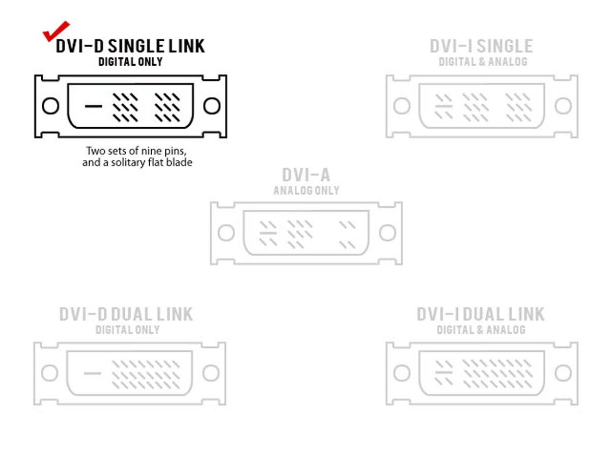 Monoprice Hdmi Female To Dvi D Single Link Adapter Cable Wiring Diagram Besides On 30 Pin Small Image