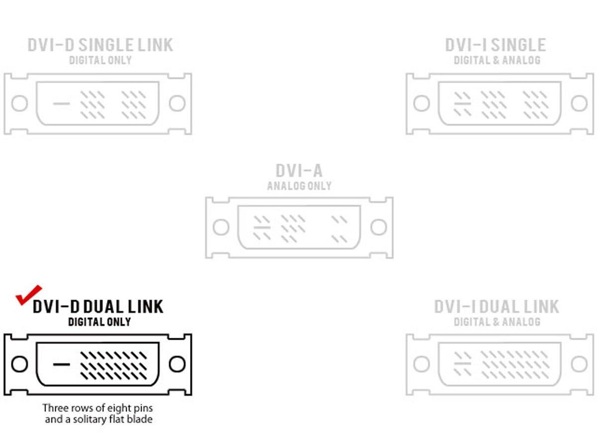 Dvi Cable Diagram