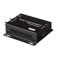 Monoprice TVI to HDMI Converter, AHD